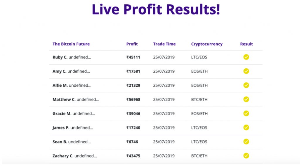 Live Profit Results